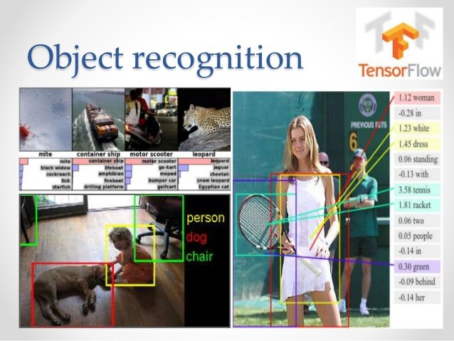 Object recognition tensorflow