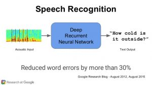 Speech recognition large scale deep learning with tensorflow