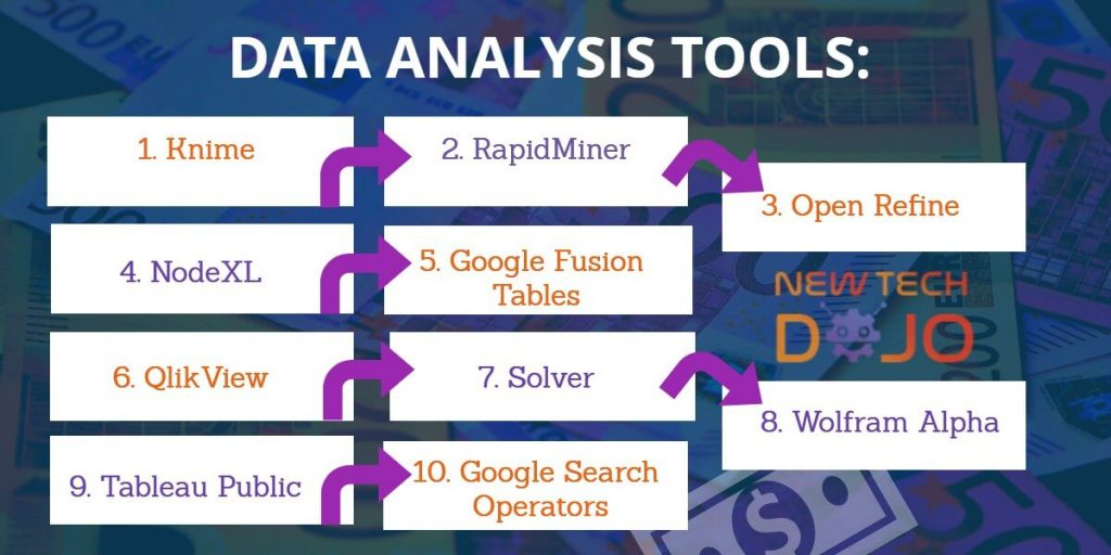 data analysis tools and techniques