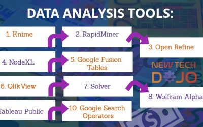 DATA ANALYSIS TOOLS