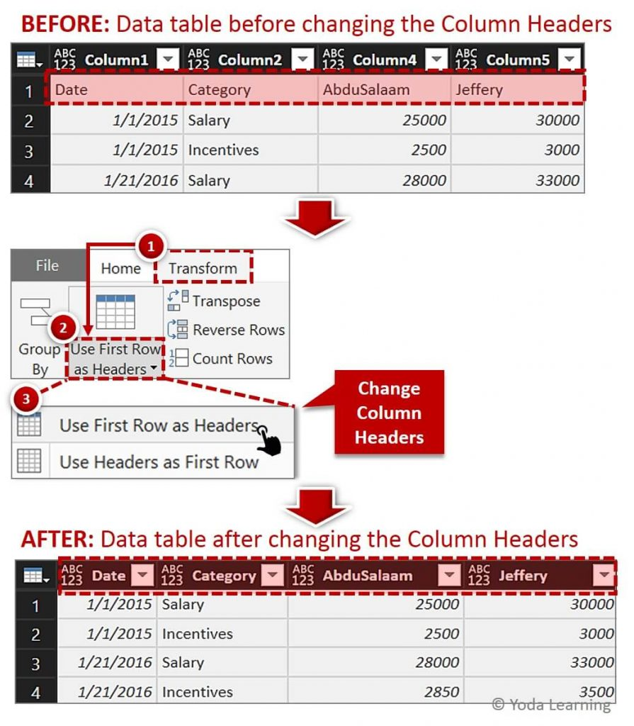 Change Column Header for Multi Row Header Data