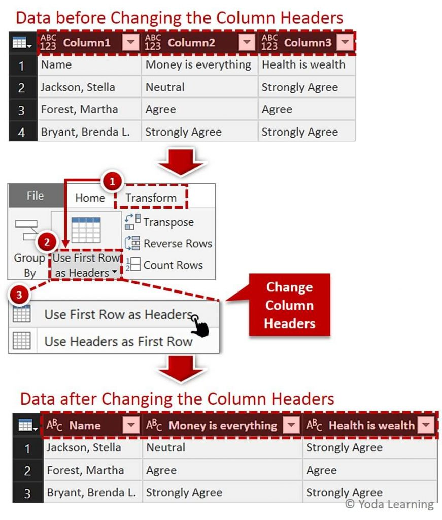 Change Column Header for Simple Data
