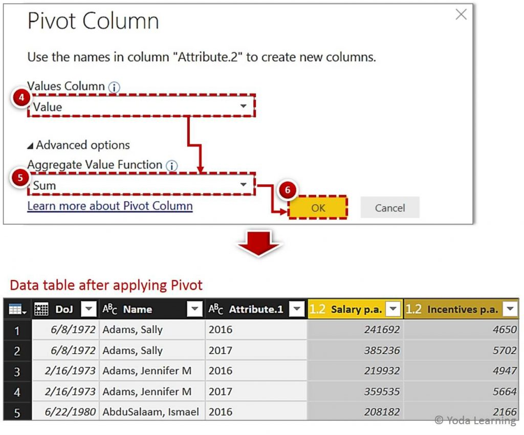 Data table after Pivoting Multi column data