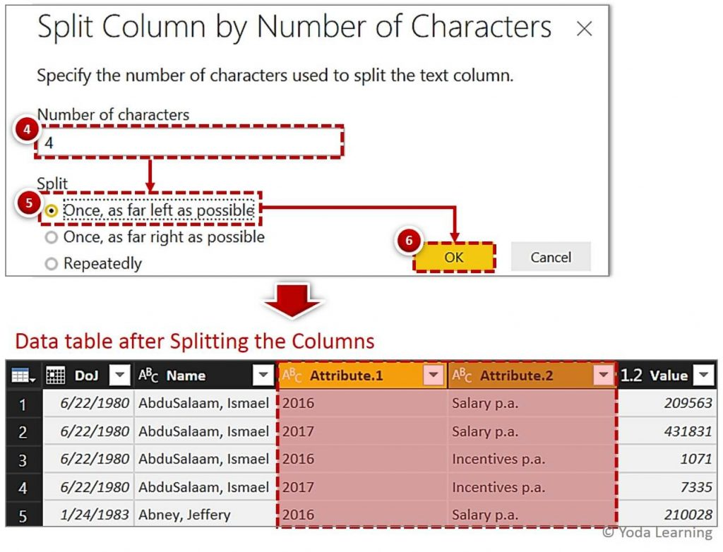 Data table after splitting Multi column data