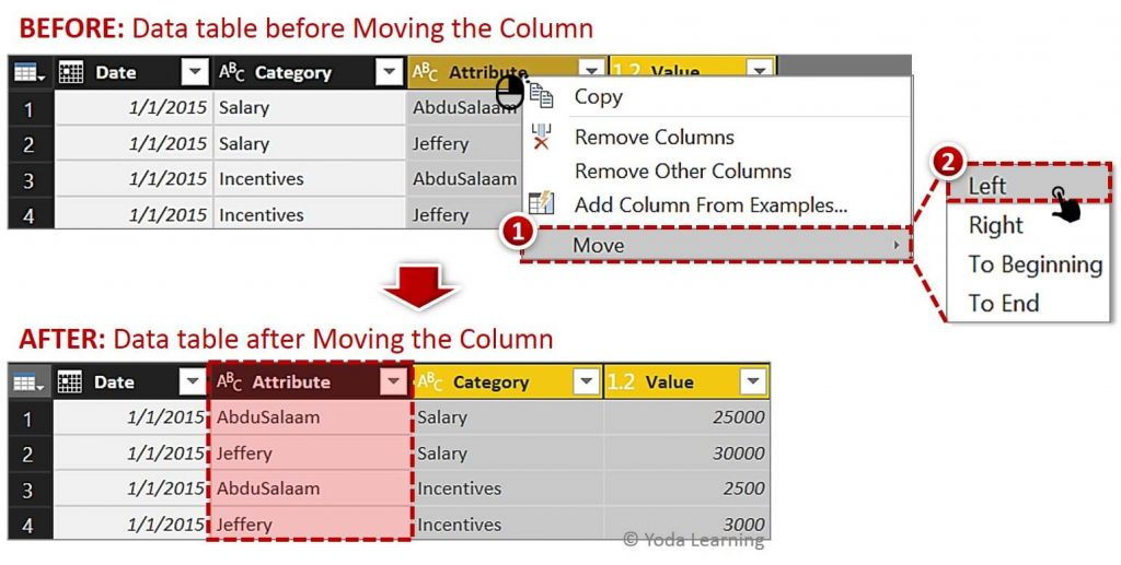 Move columns for Multi Row Header Data