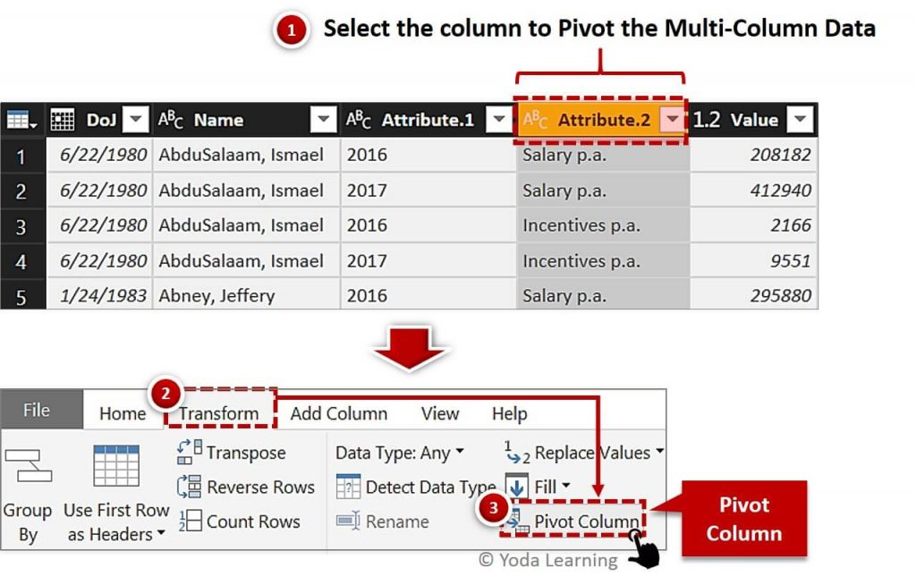 Pivot Multi Column Data