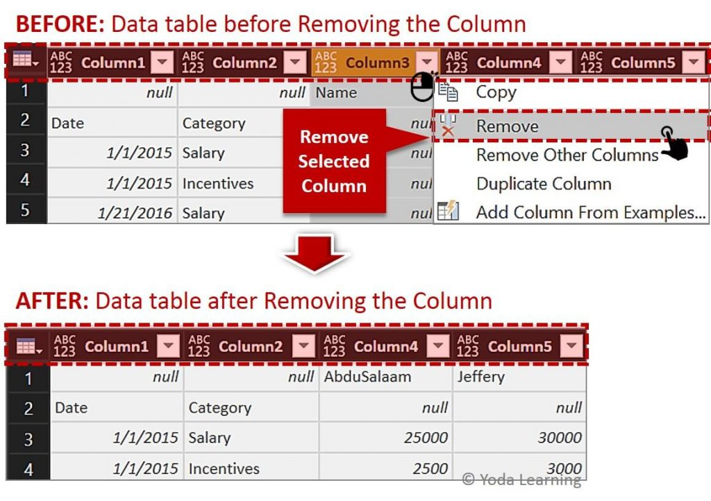 Remove Column for Multi Row Header Data