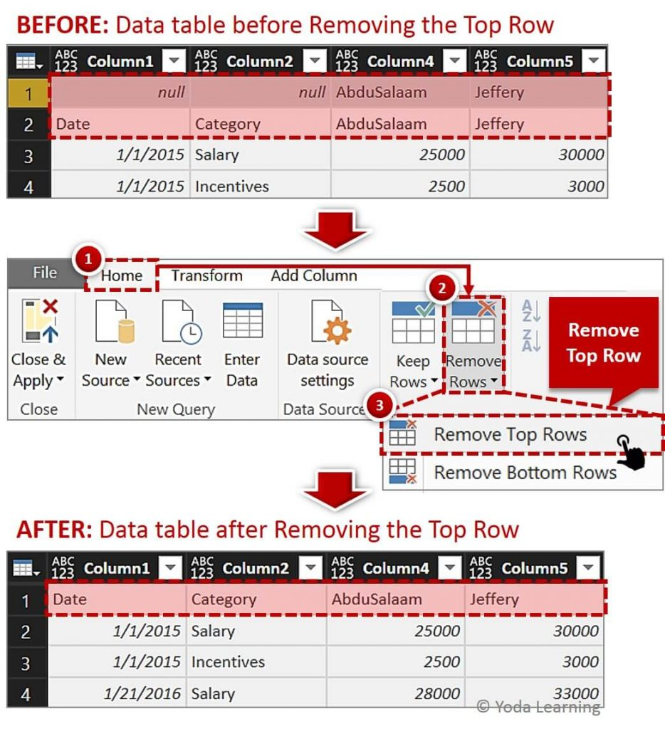 Remove Top Rows for Multi Row Header Data