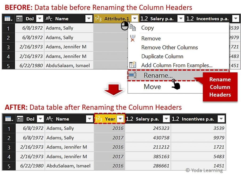 Rename column headers for Dual Row Header Data