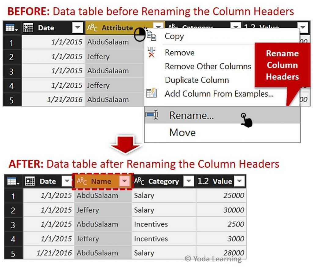 Rename column headers for Multi Row Header Data