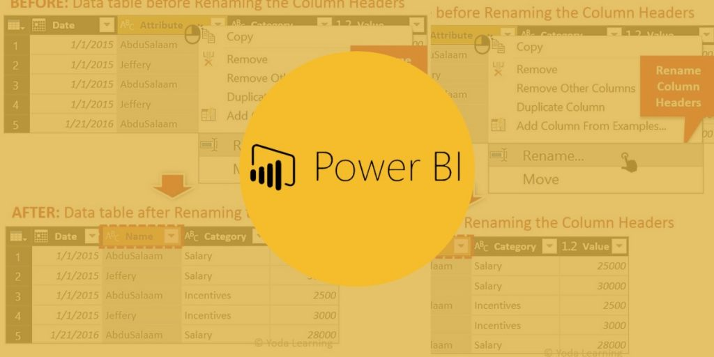Unpivot Column in PowerBI Featured Image